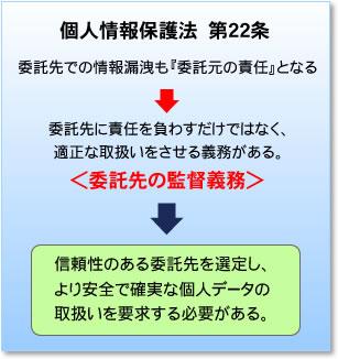 個人情報保護法 第22条